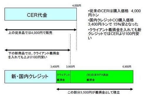 110528CODexplain.jpg