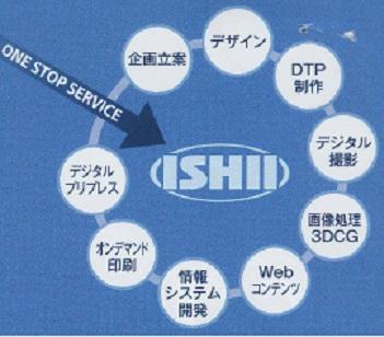 120707Ishii1.jpg