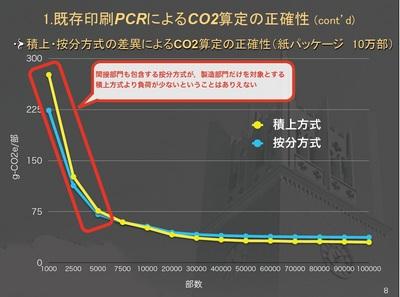 120730shimizu-chart-accuracy.jpg