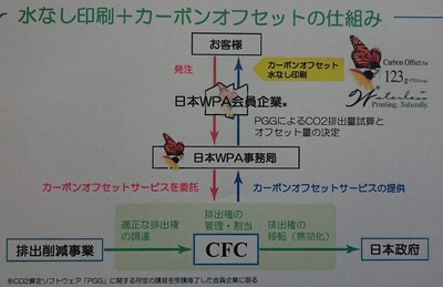 carbonoffset.jpgのサムネール画像